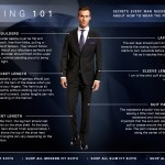 How to Wear a Suit: Suiting 101 for Men