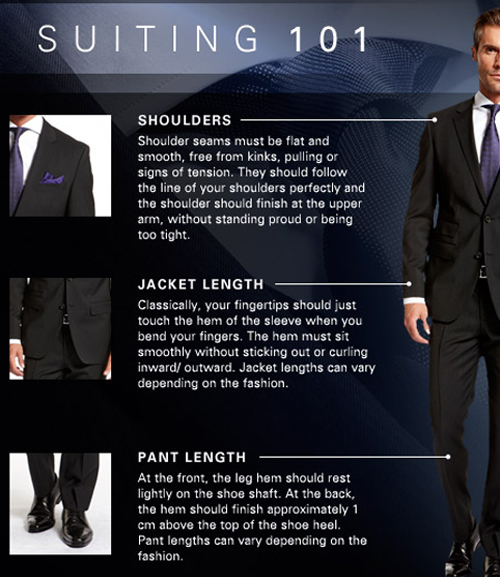 how to wear a suit 101